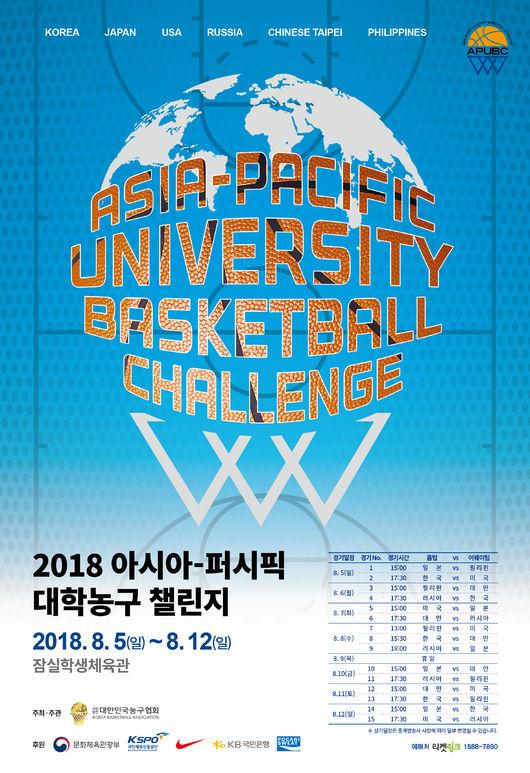 연세대, 한국대표로 2018 아시아·퍼시픽 대학농구 챌린지 참가
