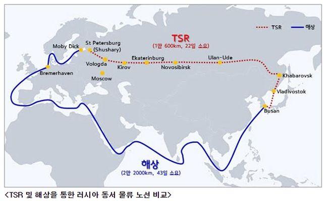현대글로비스, 시베리아 횡단철도(TSR) 극동~극서 정기 급행 화물열차 운영