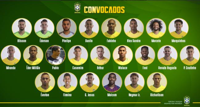 브라질, 10월 A매치 명단 발표...제주스-마르셀루 복귀