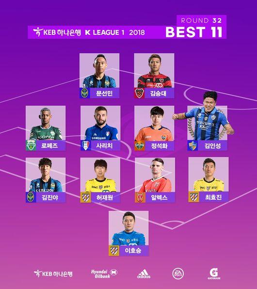 종횡무진 김인성(울산), K리그1 32R MVP 선정