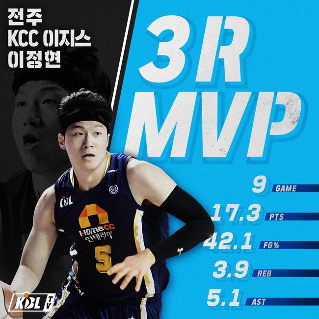 이정현, 라건아 제치고 3라운드 MVP 선정