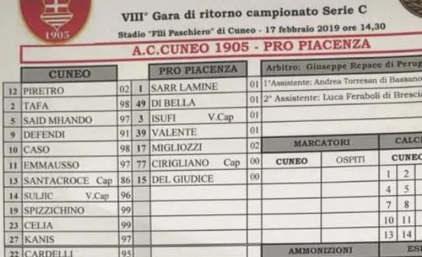 0-20 대패 당한 프로 피아첸차, 이탈리아 세리에 C 퇴출