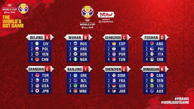 한국 男 농구, 러시아-아르헨티나-나이지리아와 월드컵 B조 편성…미국-일본 E조