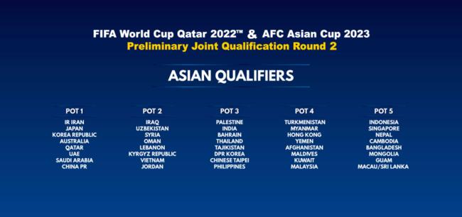 [사진] 아시아축구연맹 캡처