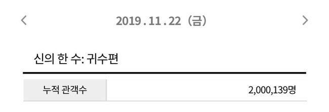 '신의한수:귀수편' 200만 돌파, 권상우→우도환 화끈한 송판 격파 [공식]