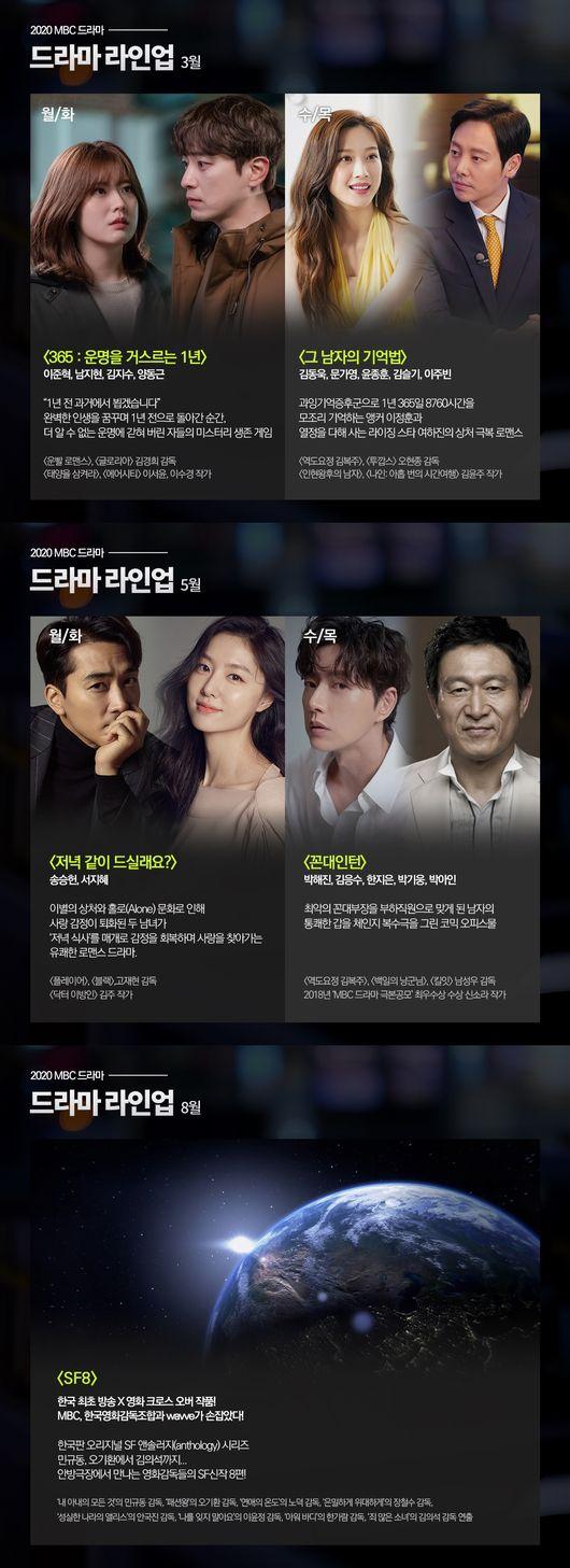 [사진=MBC 제공] MBC가 2020년 3월 봄 개편을 단행하며 월화극을 부활시킨다.