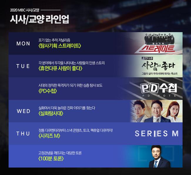 [사진=MBC 제공] MBC가 2020년 3월 봄 개편을 단행하며 밤 10시 시사교양 존을 굳힌다.
