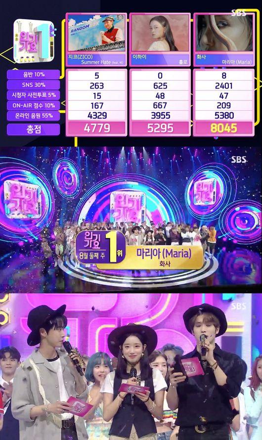 인기가요 화사, 1위 트리플크라운 달성..YG 트레저 BOY 핫 데뷔→강다니엘(여자)아이들 컴백 [종합]
