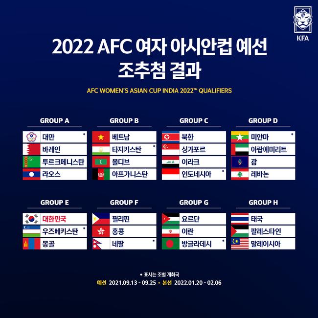 한국 女대표팀, 아시안컵 예선 우즈베키스탄-몽골과 E조 [공식발표]